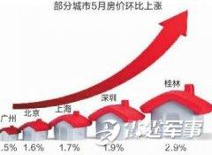 48个城市5月房价环比上涨 北上广深全涨